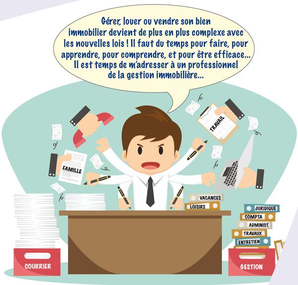 Cabinet Gereo Administrateur De Biens A Paris Agence Immobiliere